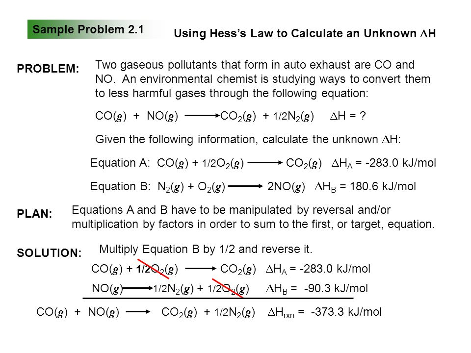 Sample Problem 2.1 Using Hess's Law to Calculate an Unknown DH. PROBLEM: