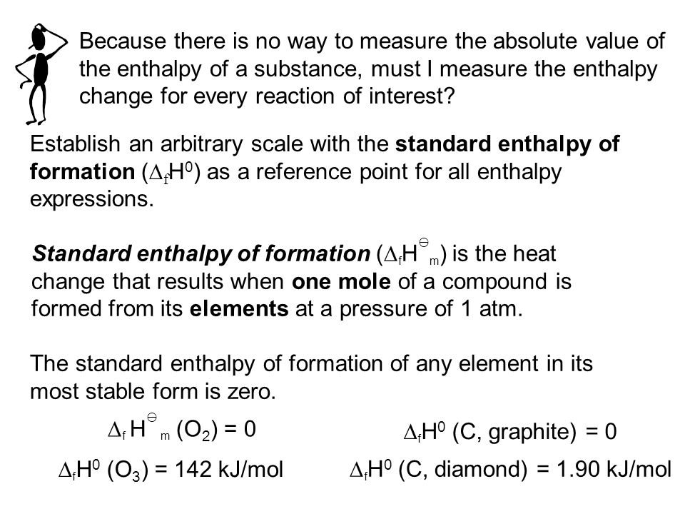 Because there is no way to measure the absolute value of the enthalpy of a substance, must I measure the enthalpy change for every reaction of interest