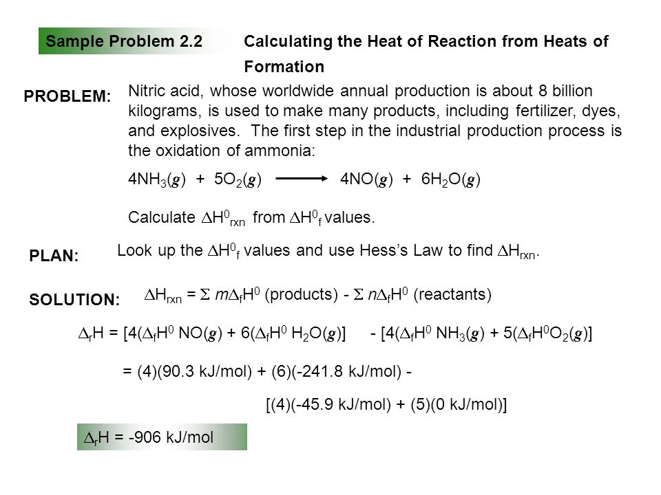 Sample Problem 2.2 Calculating the Heat of Reaction from Heats of Formation. PROBLEM: