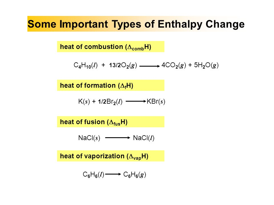 Some Important Types of Enthalpy Change
