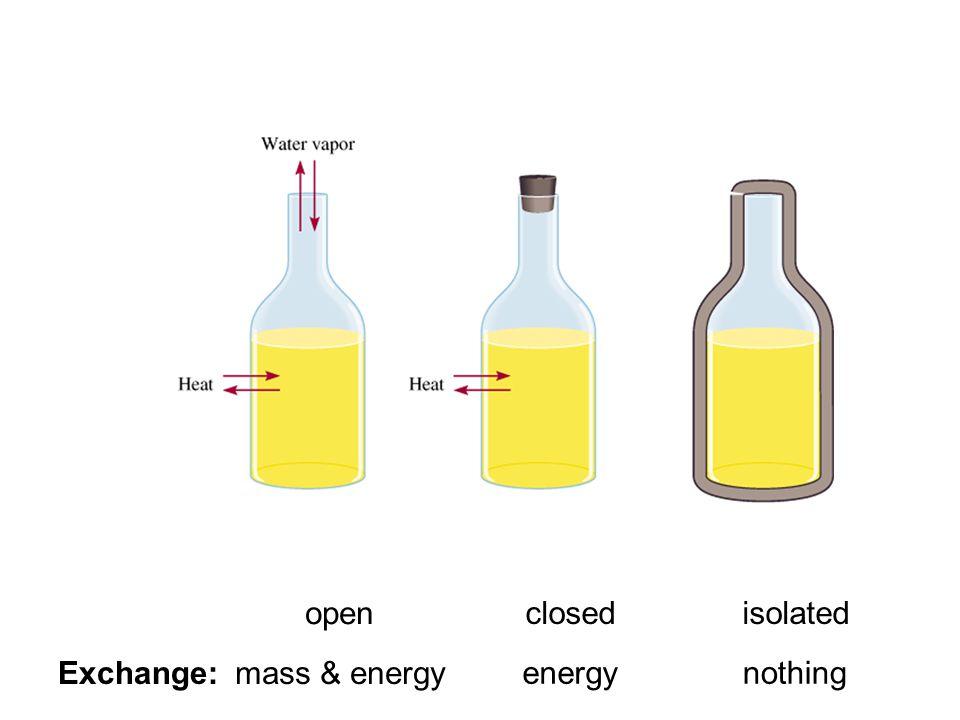 open closed isolated Exchange: mass & energy energy nothing