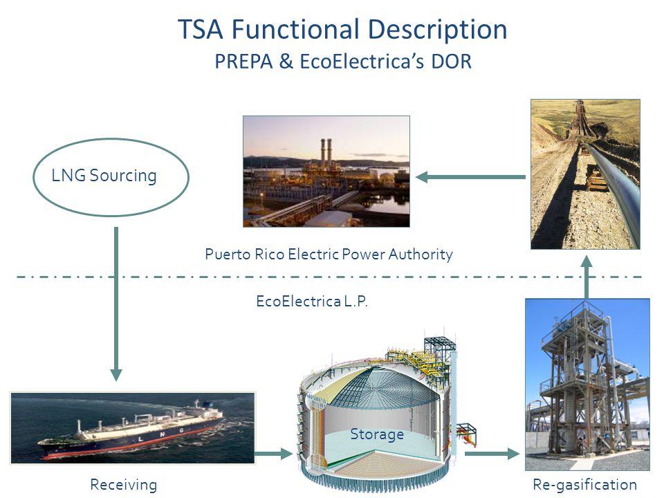 TSA Functional Description PREPA & EcoElectrica's DOR
