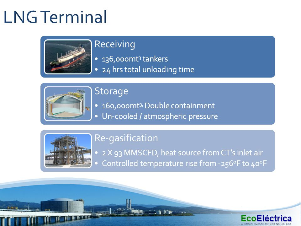 LNG Terminal Receiving Storage Re-gasification 136,000mt3 tankers