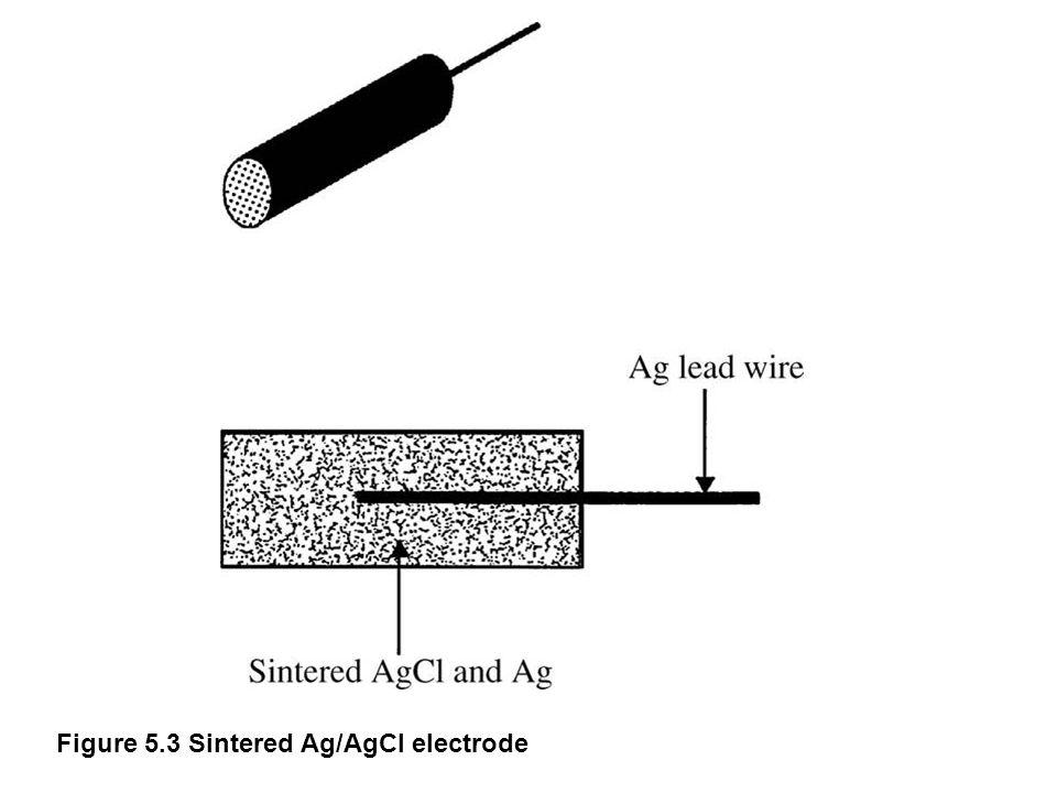 fig_05_03 Figure 5.3 Sintered Ag/AgCI electrode