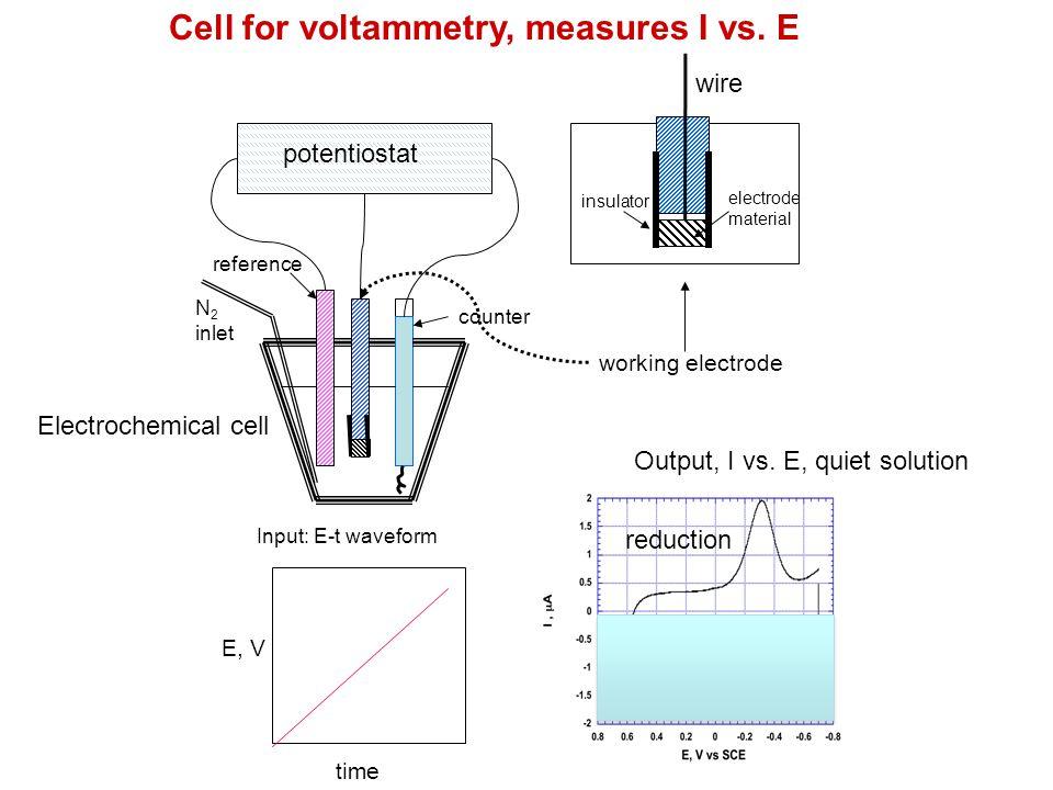 Cell for voltammetry, measures I vs. E