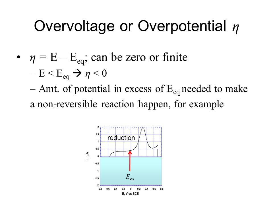 Overvoltage or Overpotential η
