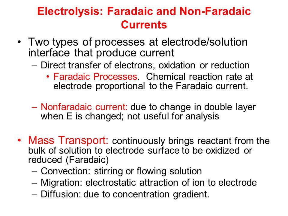Electrolysis: Faradaic and Non-Faradaic Currents