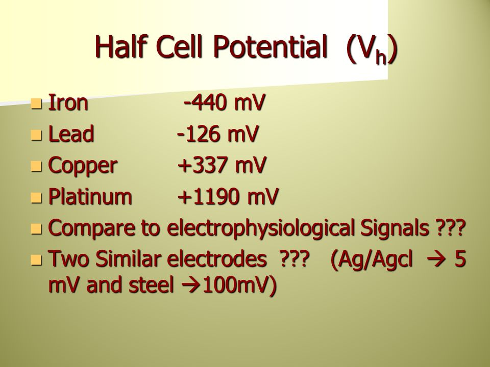 Half Cell Potential (Vh)
