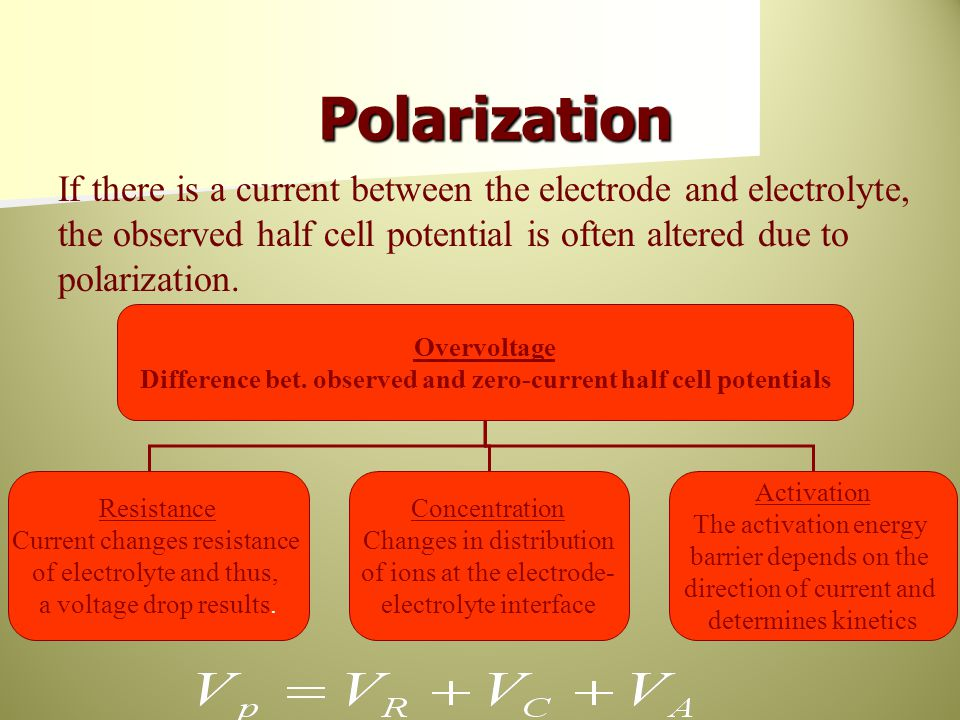 Difference bet. observed and zero-current half cell potentials