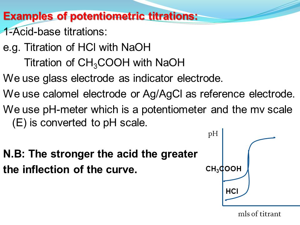 Examples of potentiometric titrations: 1-Acid-base titrations: e. g