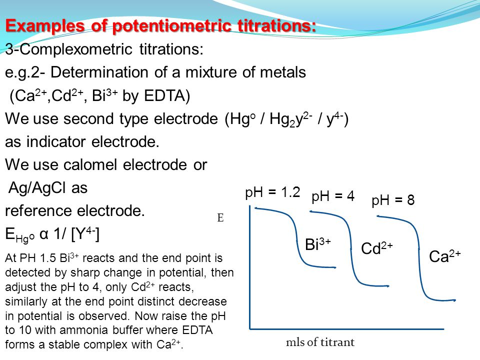 Examples of potentiometric titrations: