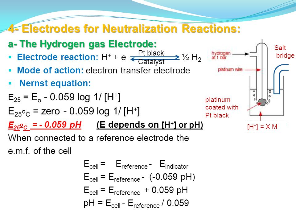 4‑ Electrodes for Neutralization Reactions: