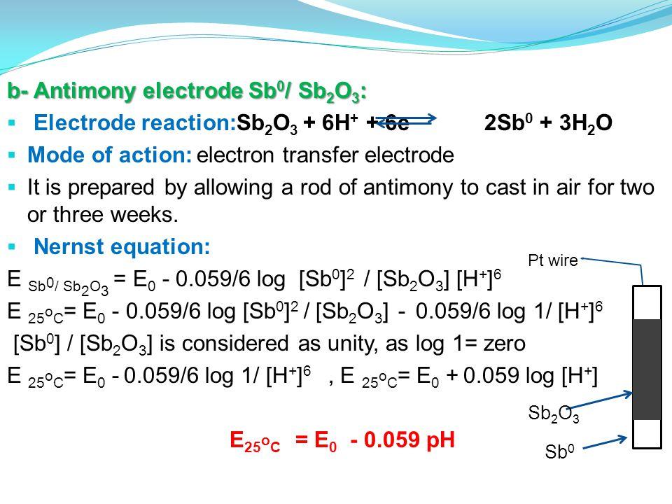 b‑ Antimony electrode Sb0/ Sb2O3: