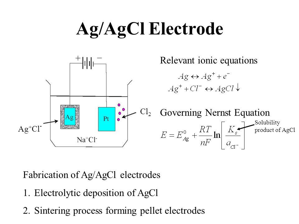 Ag/AgCl Electrode Relevant ionic equations Governing Nernst Equation