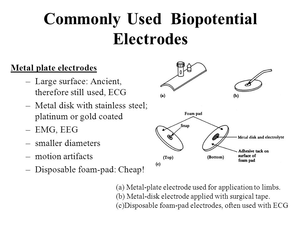 Commonly Used Biopotential Electrodes