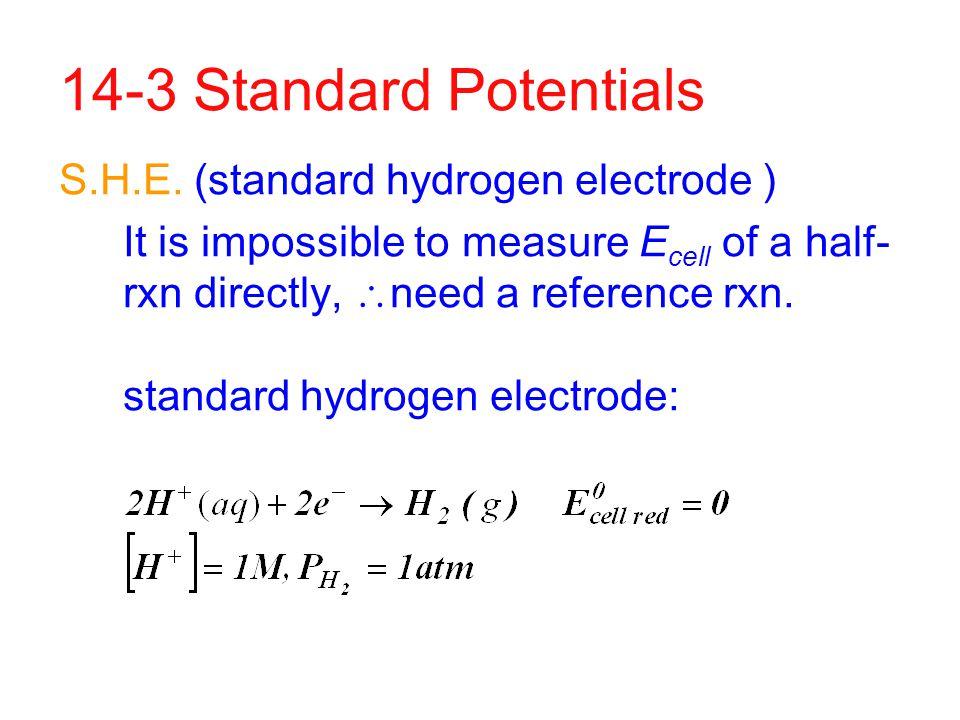 14-3 Standard Potentials S.H.E. (standard hydrogen electrode )