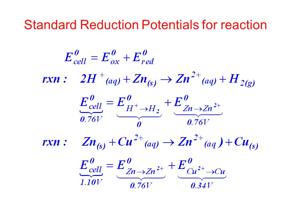 Standard Reduction Potentials for reaction