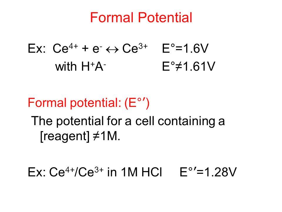 Formal Potential with H+A- E°≠1.61V Formal potential: (E°')