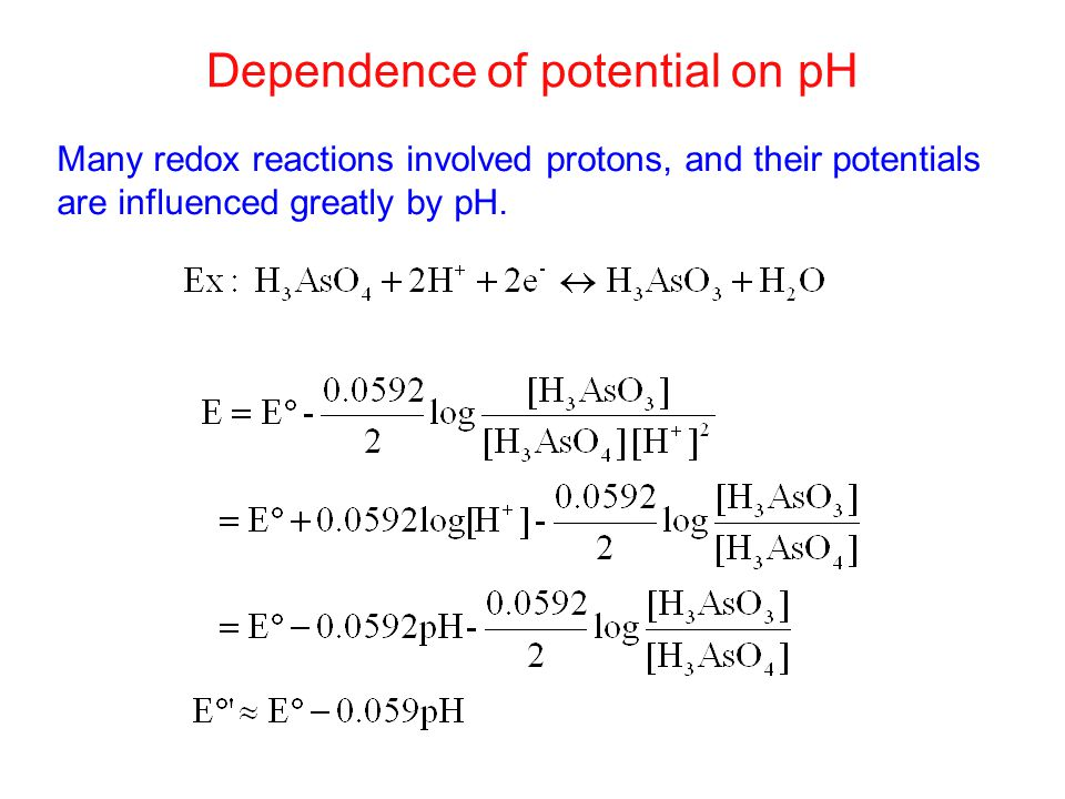 Dependence of potential on pH