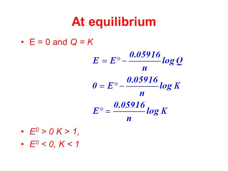 At equilibrium E = 0 and Q = K E0 > 0 K > 1, E0 < 0, K < 1