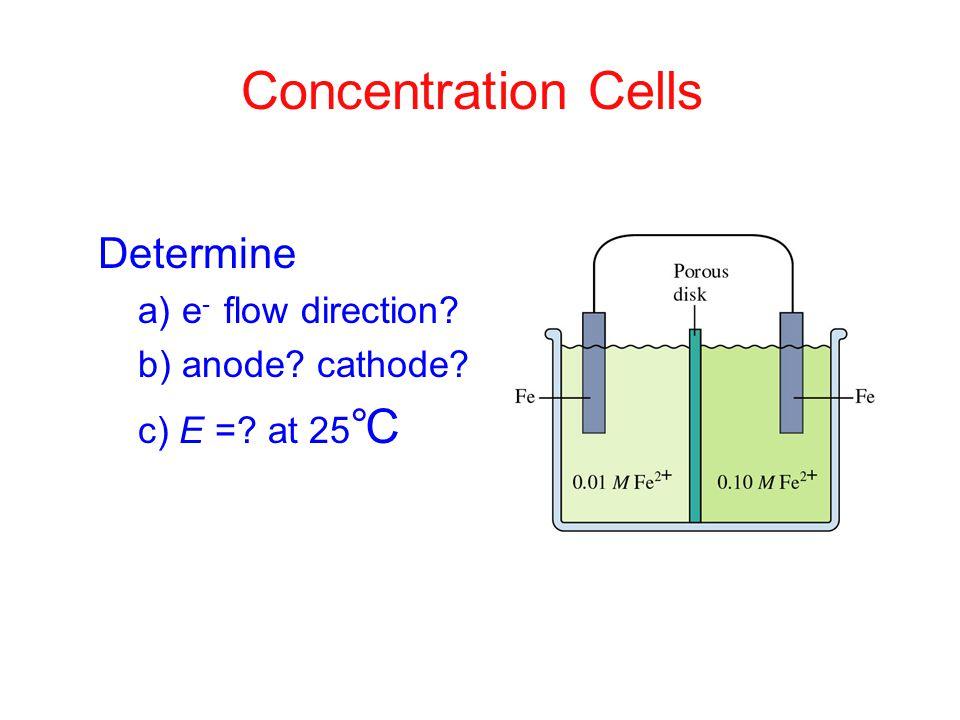 Concentration Cells Determine a) e- flow direction b) anode cathode
