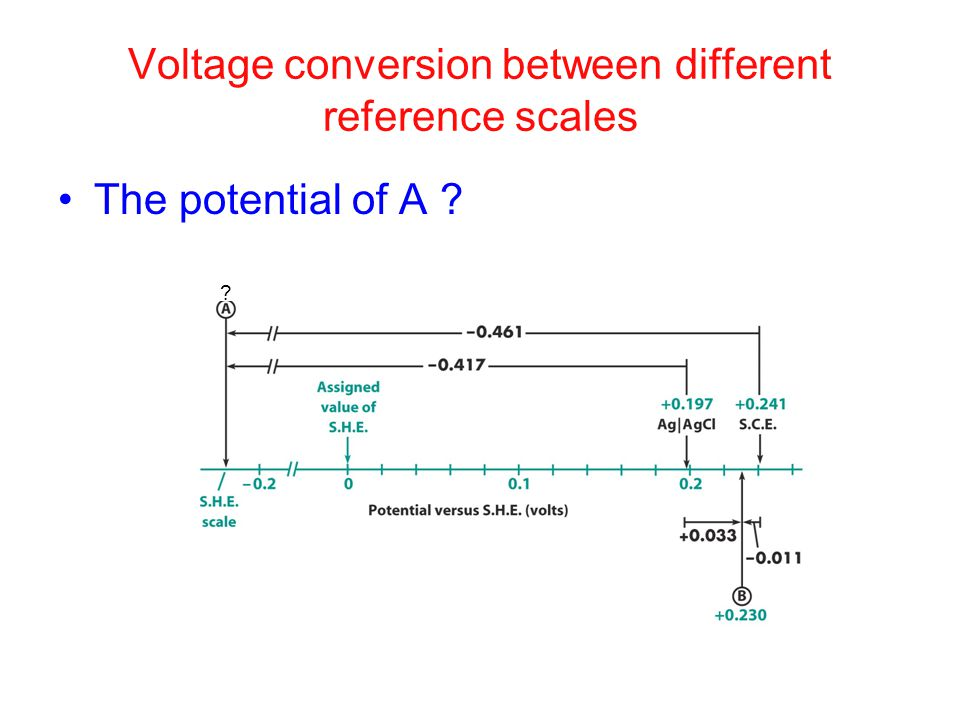 Voltage conversion between different reference scales