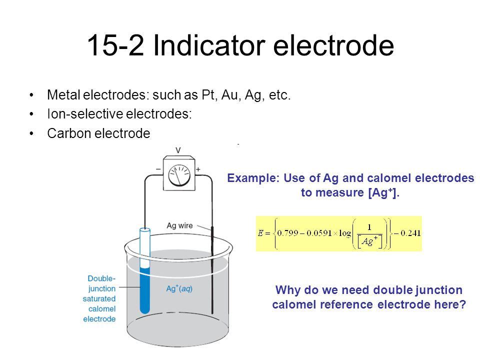 15-2 Indicator electrode Metal electrodes: such as Pt, Au, Ag, etc.