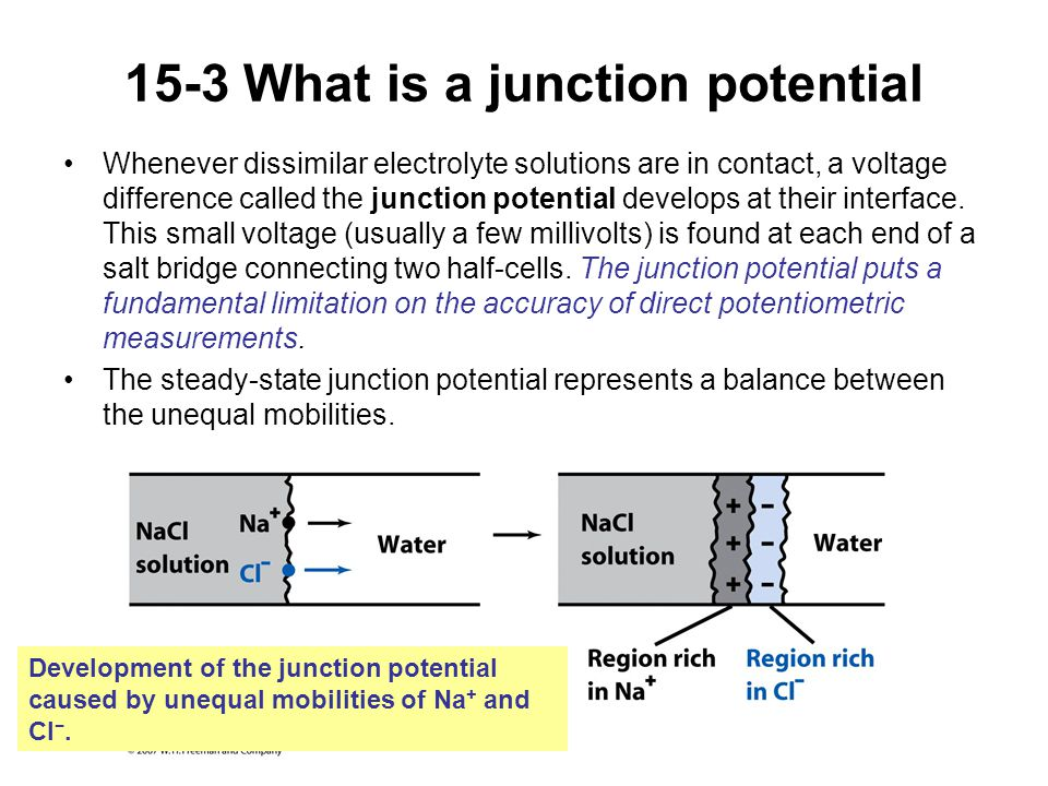 15-3 What is a junction potential