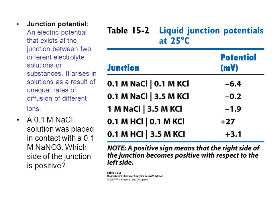 Junction potential: An electric potential that exists at the junction between two different electrolyte solutions or substances. It arises in solutions as a result of unequal rates of diffusion of different ions.