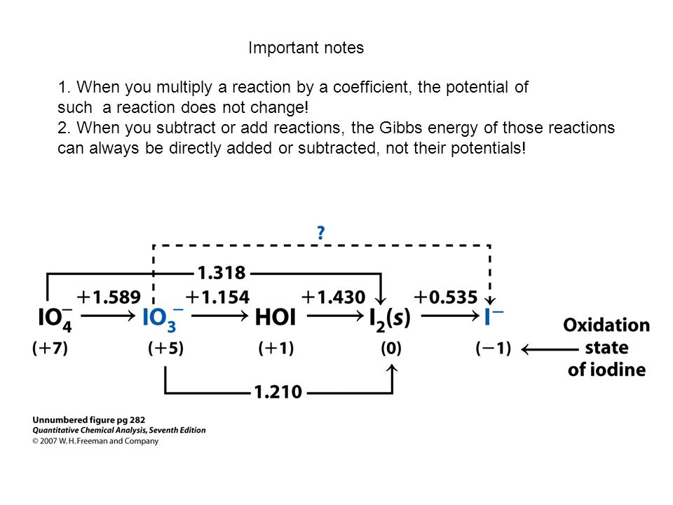 Important notes 1. When you multiply a reaction by a coefficient, the potential of. such a reaction does not change!