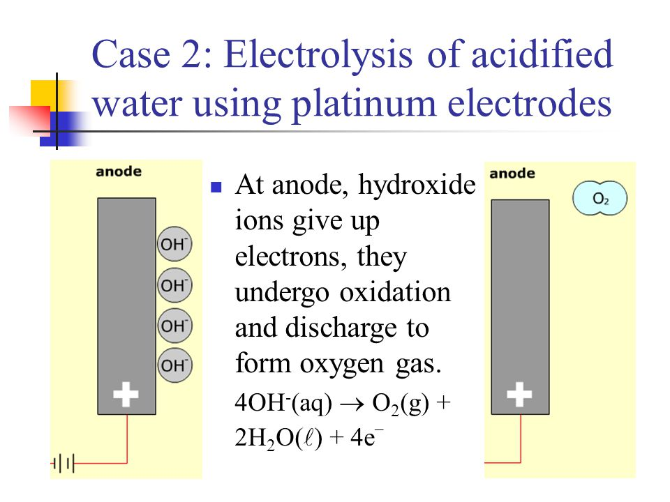 Case 2: Electrolysis of acidified water using platinum electrodes