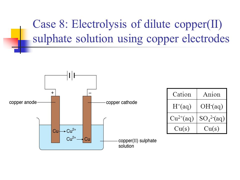 Case 8: Electrolysis of dilute copper(II) sulphate solution using copper electrodes