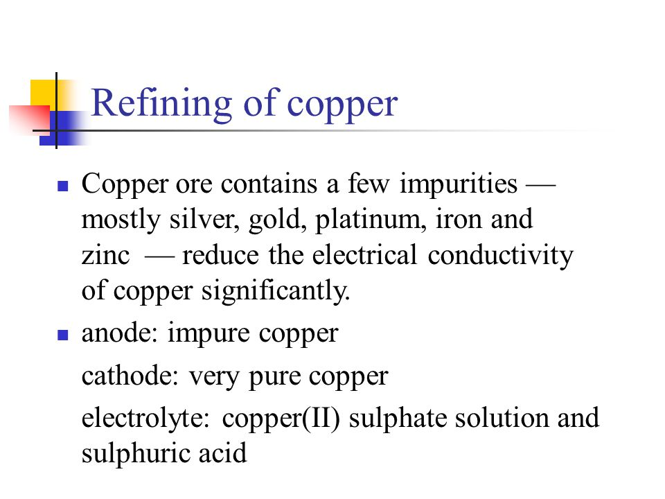 Refining of copper