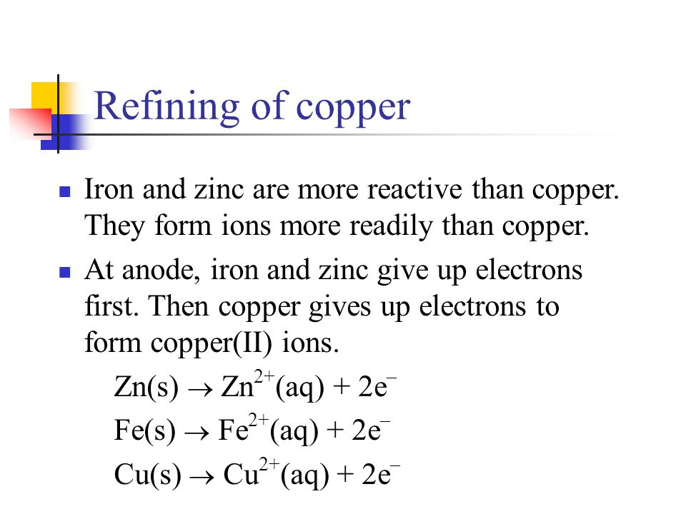 Refining of copper Iron and zinc are more reactive than copper. They form ions more readily than copper.