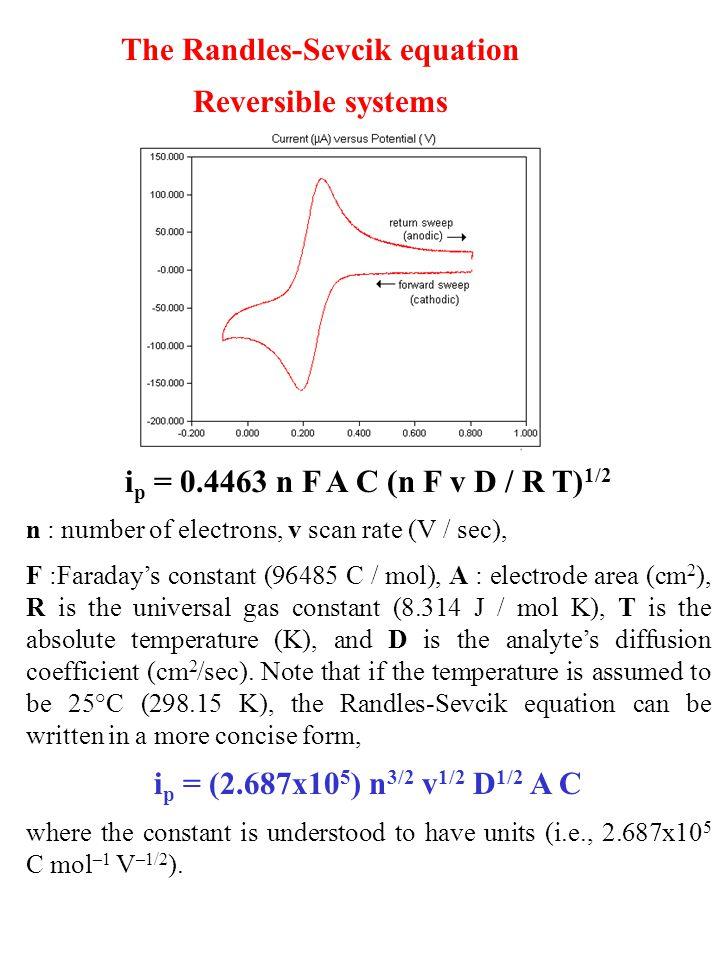 The Randles-Sevcik equation
