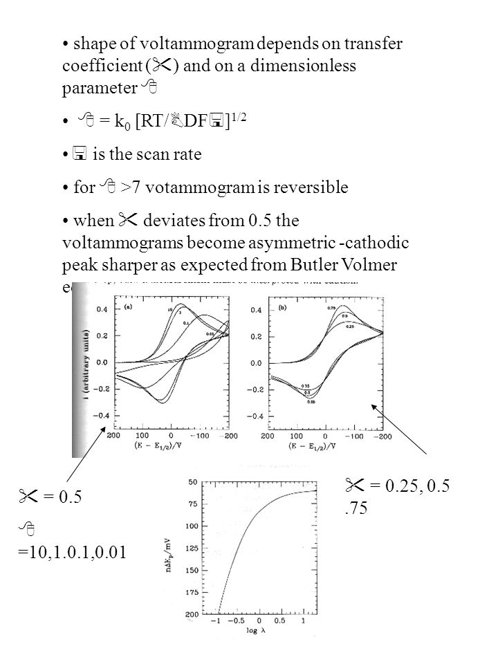 shape of voltammogram depends on transfer coefficient () and on a dimensionless parameter 