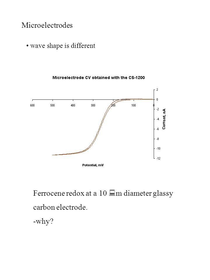 Ferrocene redox at a 10 m diameter glassy carbon electrode. -why