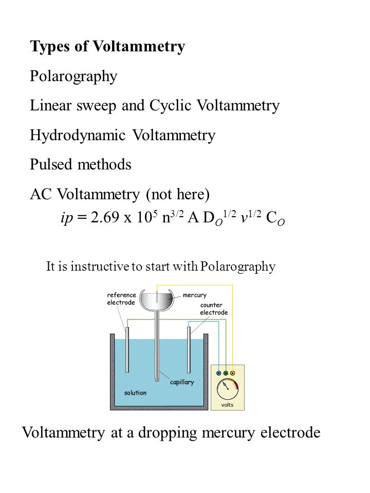 Linear sweep and Cyclic Voltammetry Hydrodynamic Voltammetry