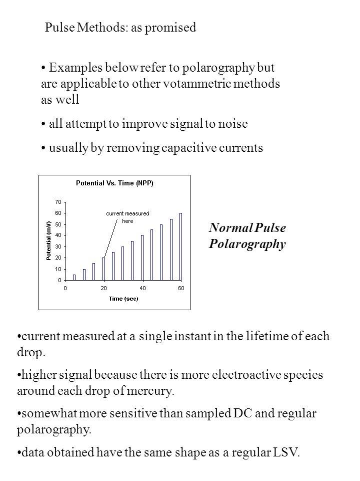 Pulse Methods: as promised