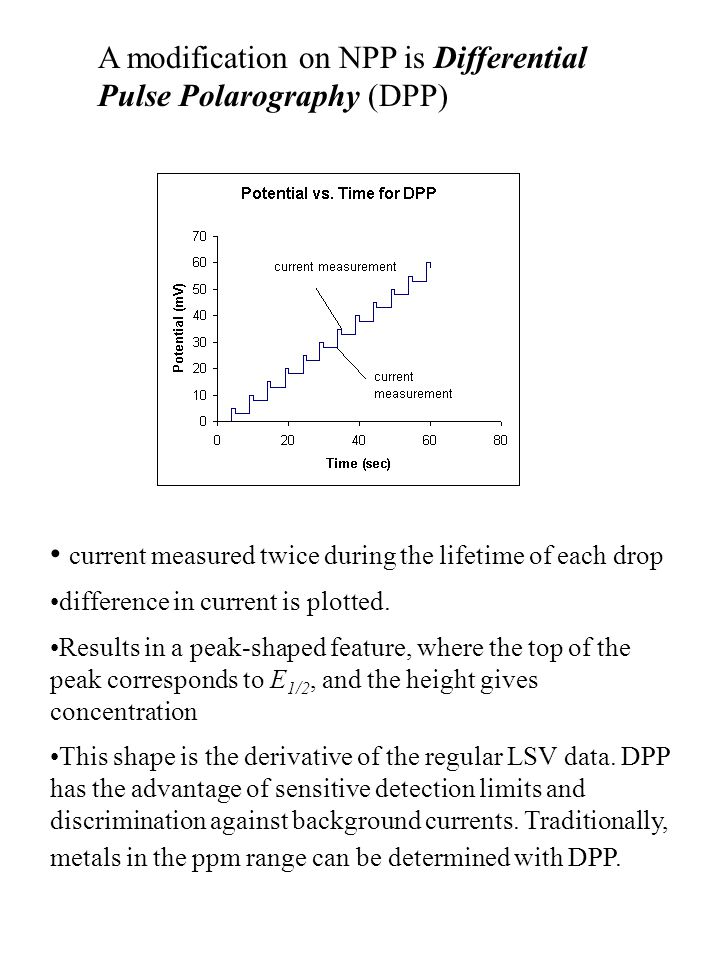 A modification on NPP is Differential Pulse Polarography (DPP)