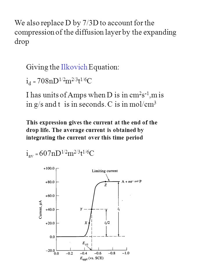 We also replace D by 7/3D to account for the compression of the diffusion layer by the expanding drop