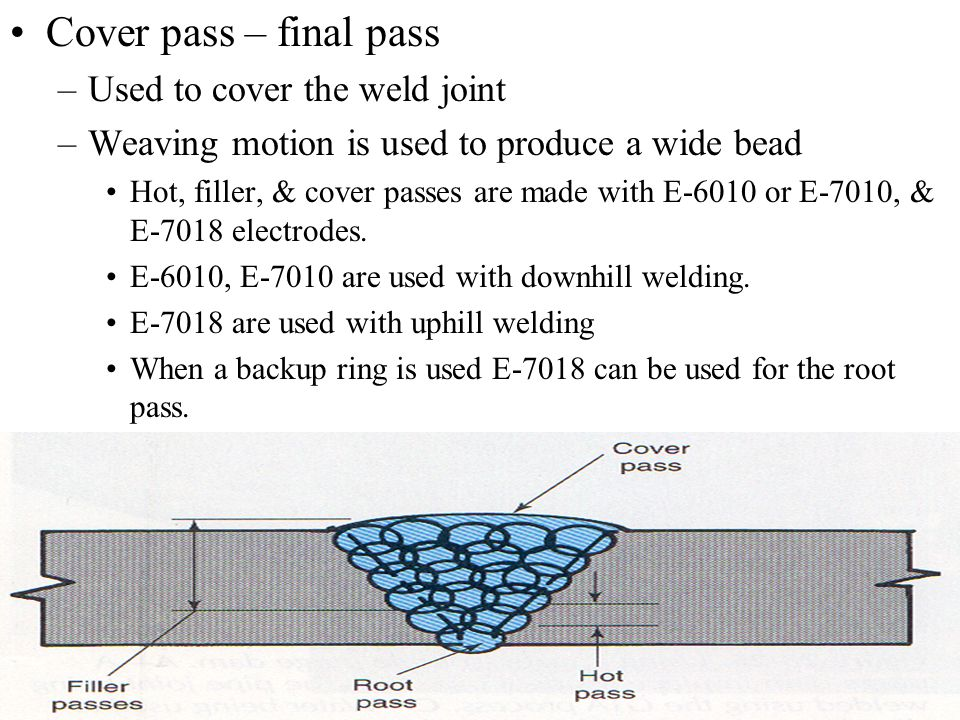 Cover pass – final pass Used to cover the weld joint