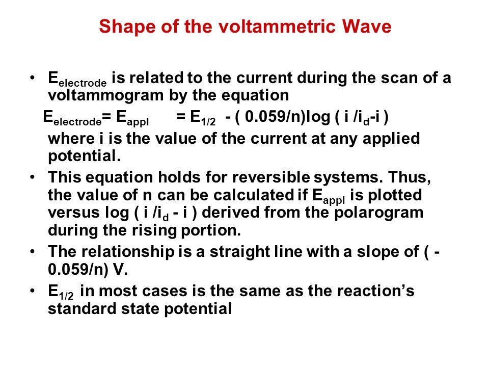 Shape of the voltammetric Wave