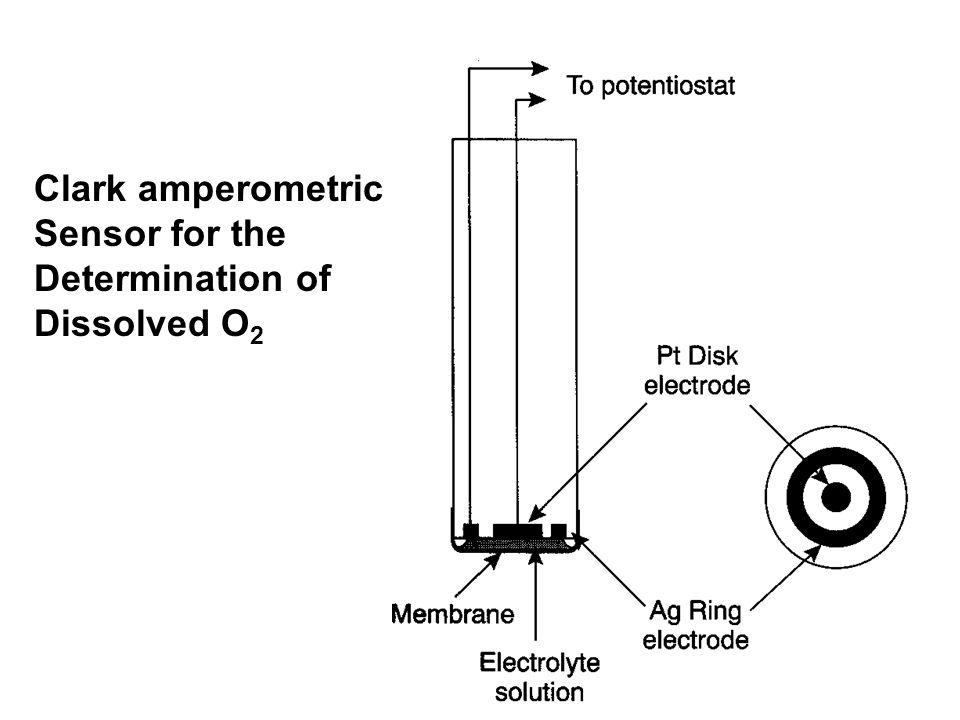 Clark amperometric Sensor for the Determination of Dissolved O2
