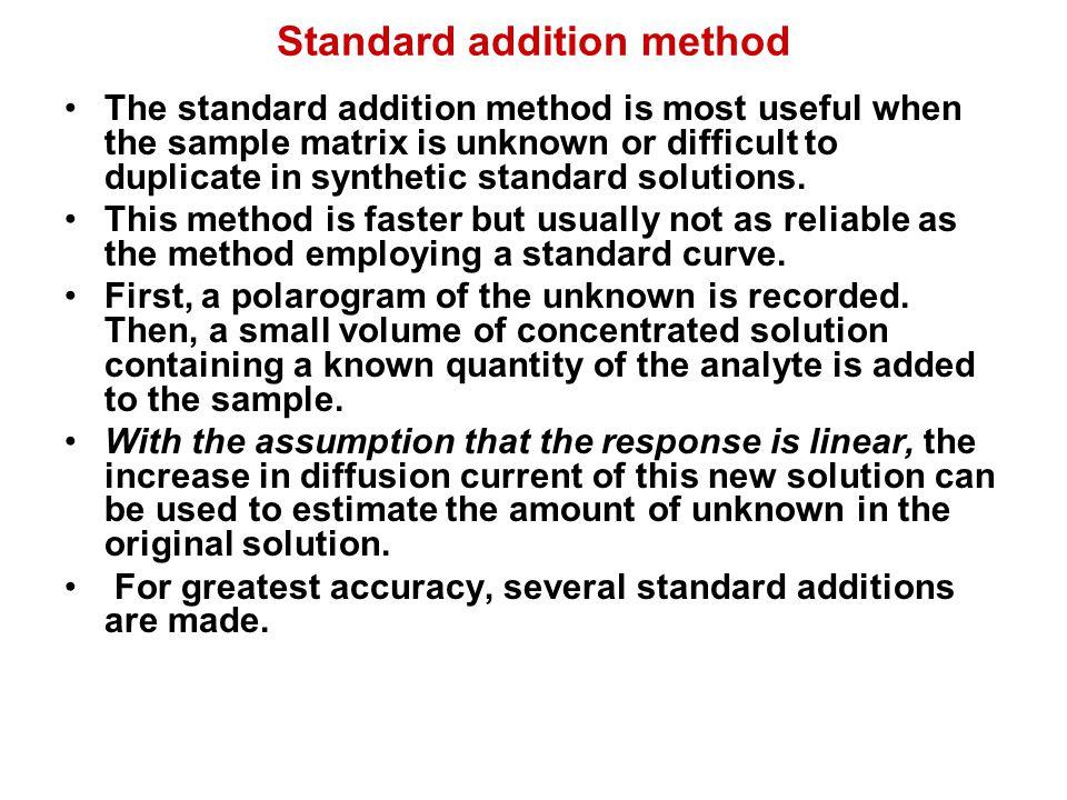 Standard addition method
