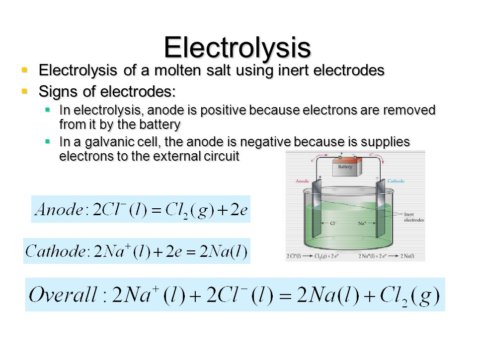 Electrolysis Electrolysis of a molten salt using inert electrodes