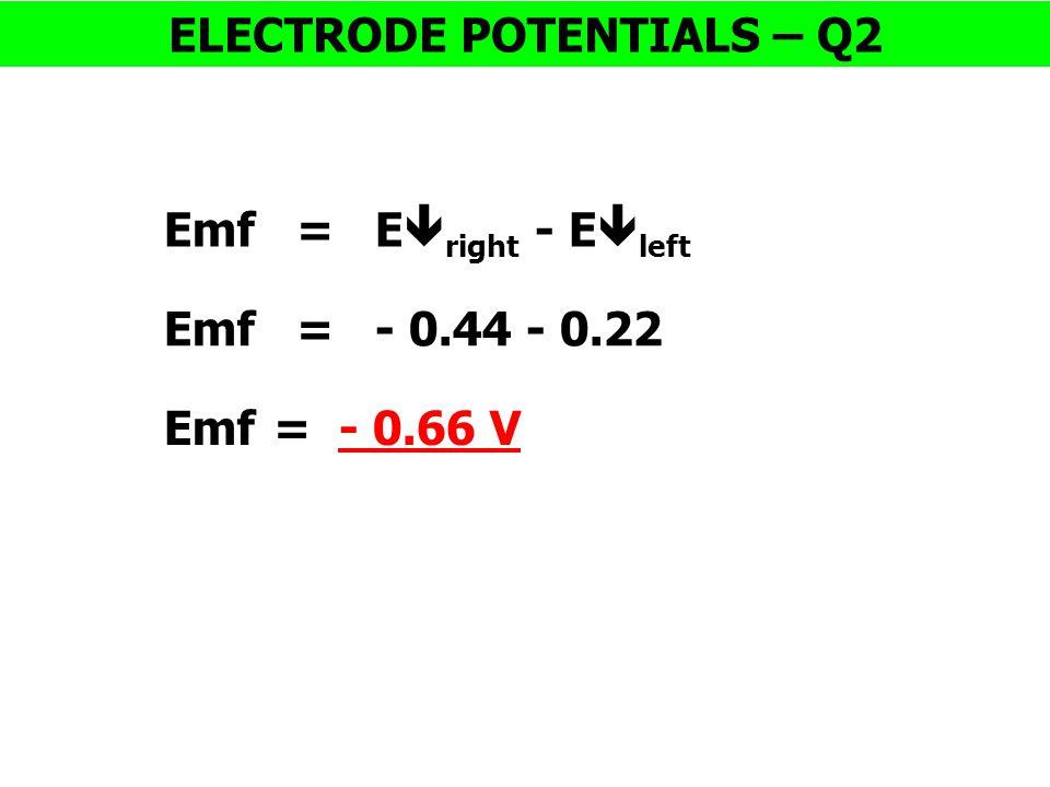 ELECTRODE POTENTIALS – Q2