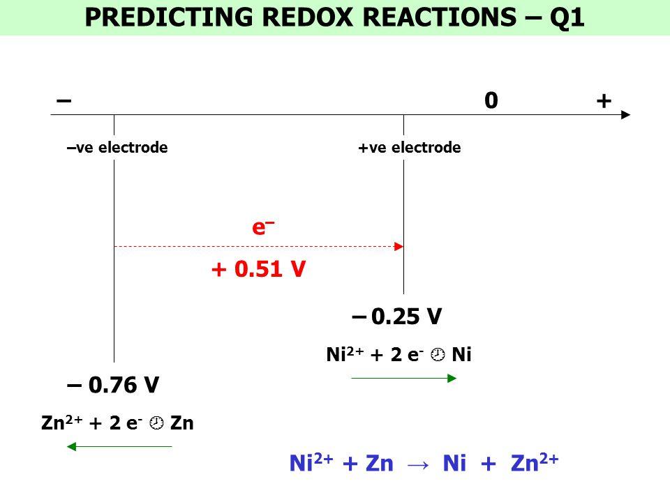 PREDICTING REDOX REACTIONS – Q1
