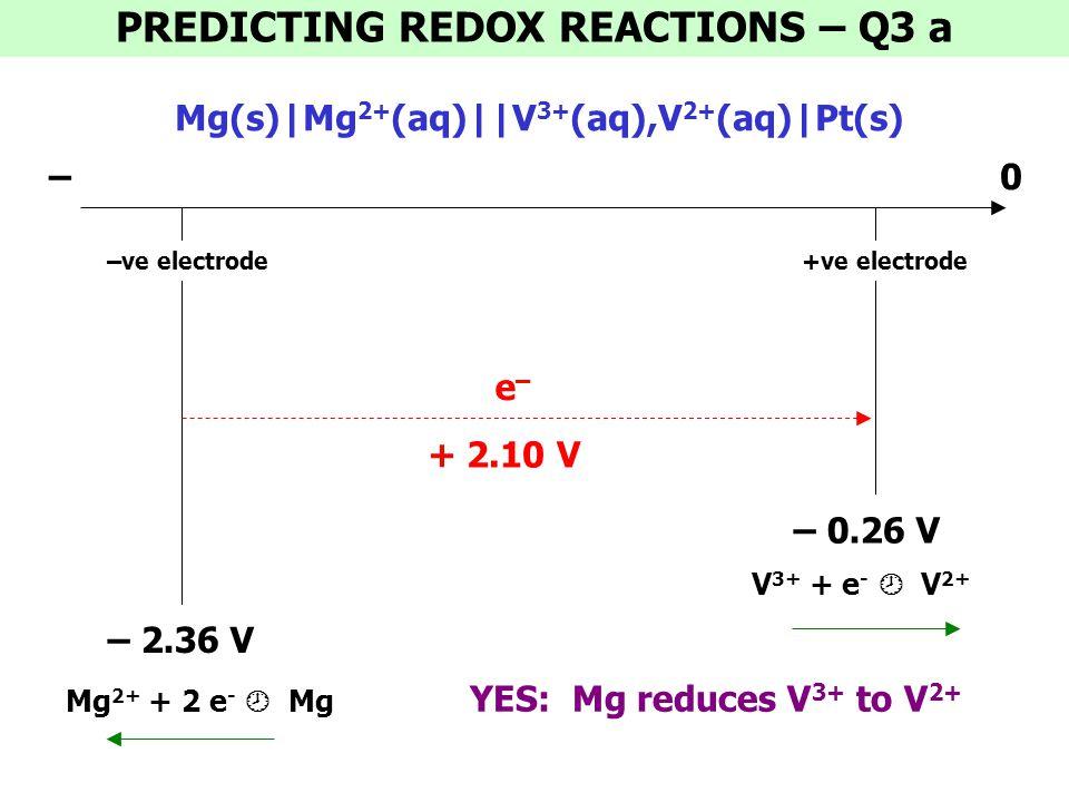 PREDICTING REDOX REACTIONS – Q3 a