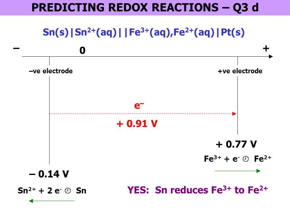 PREDICTING REDOX REACTIONS – Q3 d